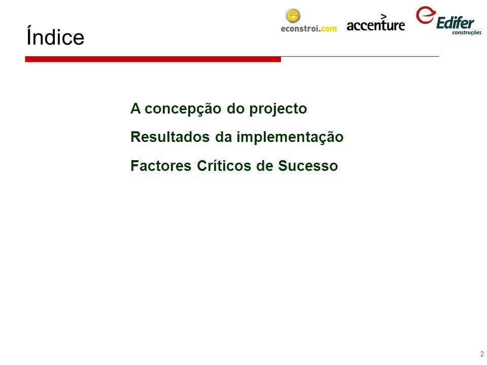 3 A concepção do projecto Resultados da implementação Factores Críticos de Sucesso Índice