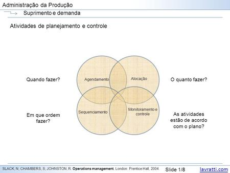 Lavratti.com Slide 1/8 Administração da Produção Suprimento e demanda SLACK, N; CHAMBERS, S; JOHNSTON, R. Operations management. London: Prentice Hall,