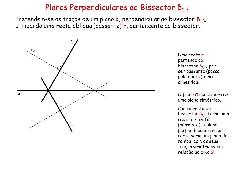 Planos Perpendiculares ao Bissector β 2,4 Pretendem-se os traços de um plano δ, perpendicular ao bissector β 2,4 ; utilizando uma recta oblíqua (passante) s, pertencente ao bissector.
