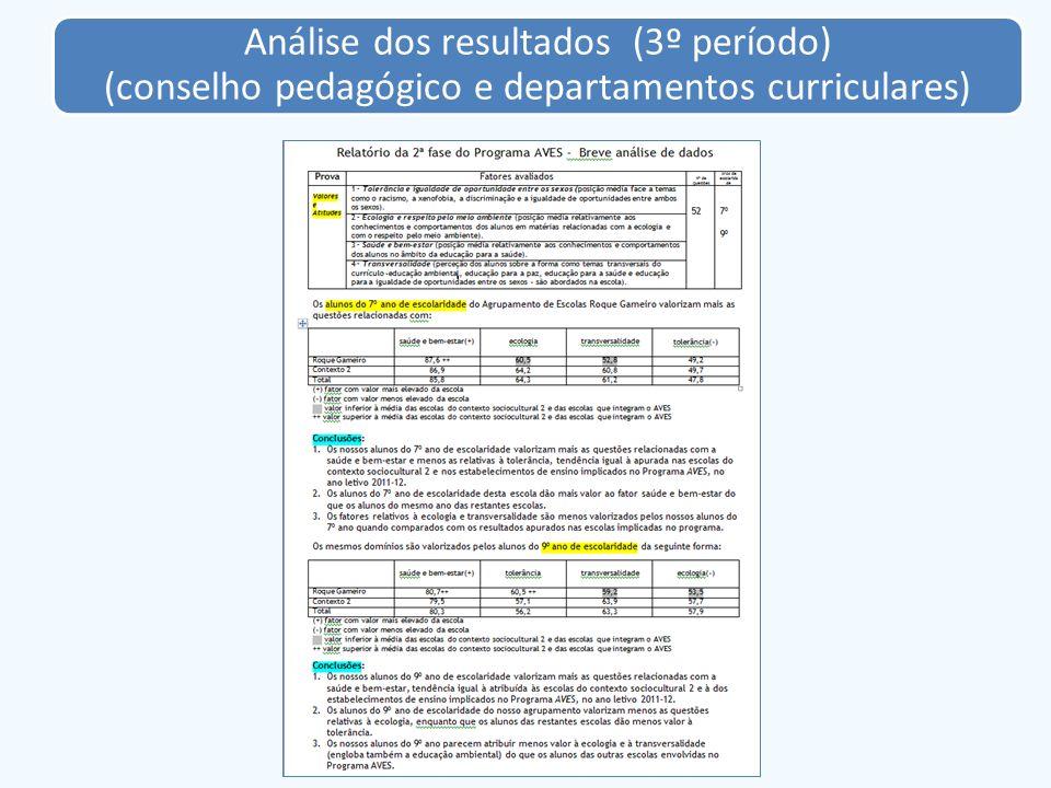 Avaliação dos planos de melhoria Um caso (1º ciclo)