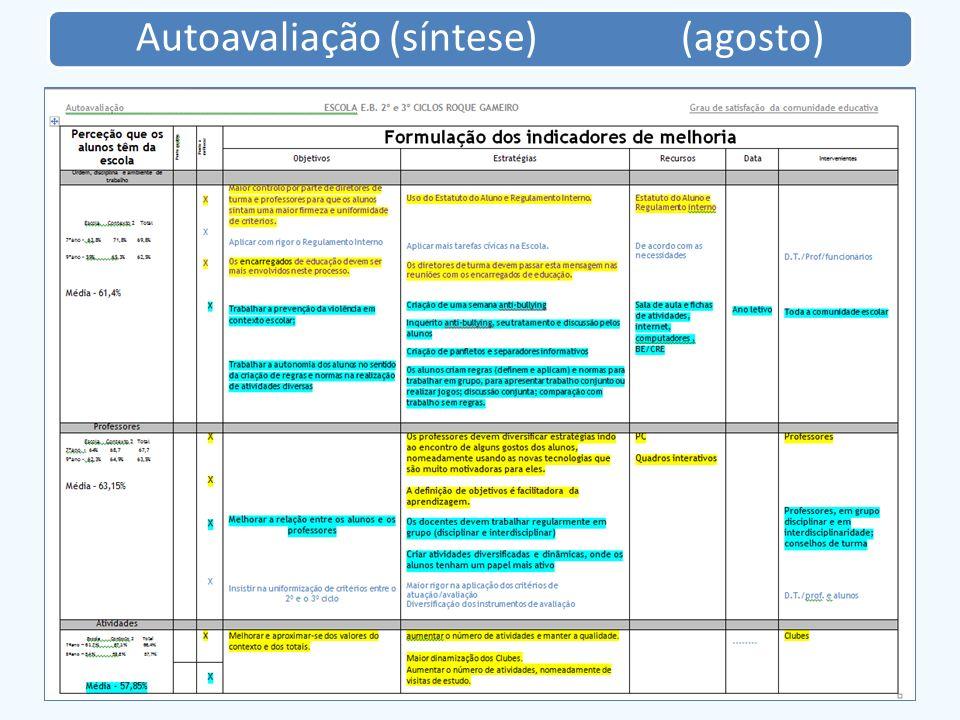 Ano letivo 2012 /2013 Aplicação das provas (1ª fase – setembro).
