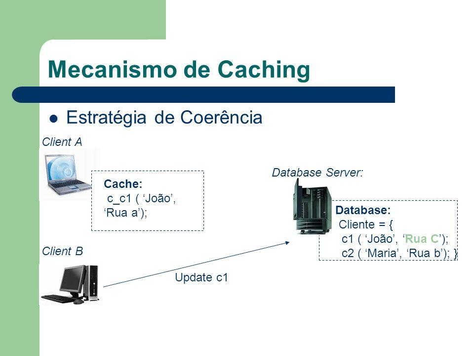 Mecanismo de Caching Estratégia de Coerência Database Server: Database: Cliente = { c1 ( João, Rua C); c2 ( Maria, Rua b); } INCOERENTE.