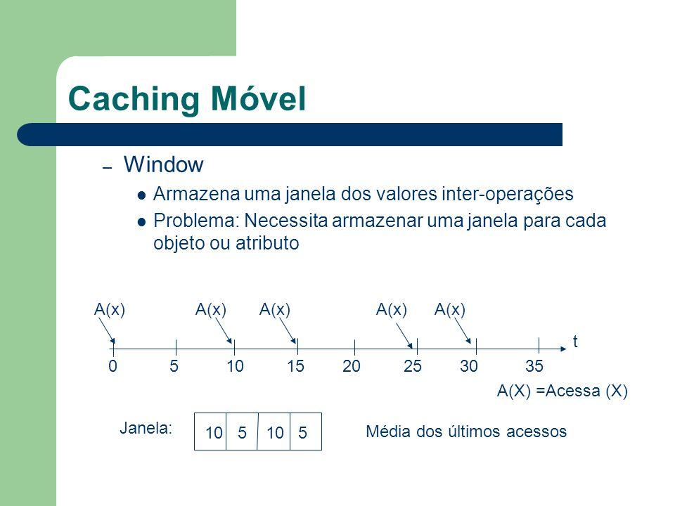 Caching Móvel – Exponentially Weighted Moving Average Resolve o problema da janela Adiciona pesos aos valores inter-operações