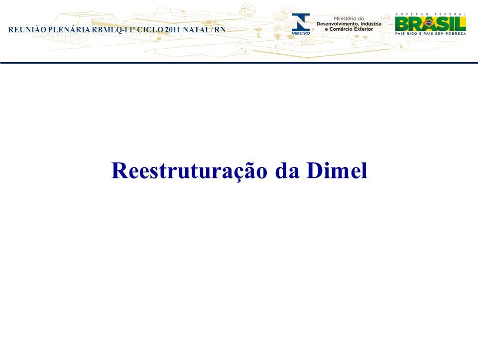 REUNIÃO PLENÁRIA RBMLQ-I 1º CICLO 2011 NATAL/ RN Dimel – Organograma Diretor DiderDisemDimepDimasDifluDivelDicofDifiqDisma AssistSamel
