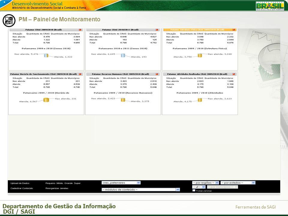 Departamento de Gestão da Informação DGI / SAGI PM – Painel de Monitoramento