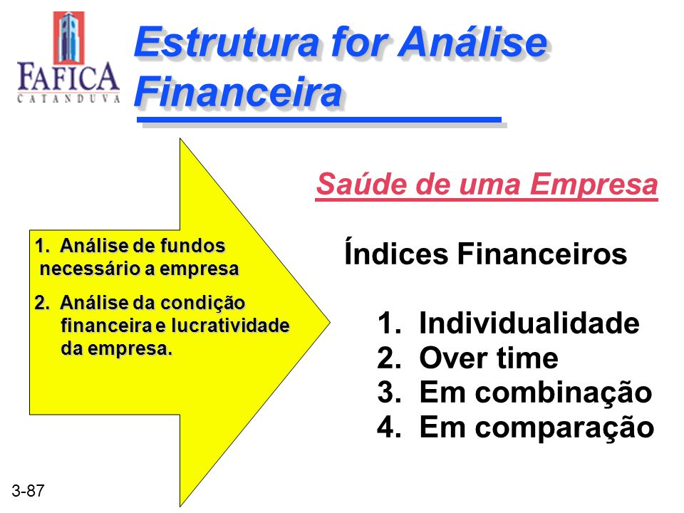 3-88 Estrutura for Análise Financeira Exemplos: Volatilidade nas vendas Volatilidade nos custos Proximidade do ponto de equilíbrio (break- even point) Exemplos: Volatilidade nas vendas Volatilidade nos custos Proximidade do ponto de equilíbrio (break- even point) 1.