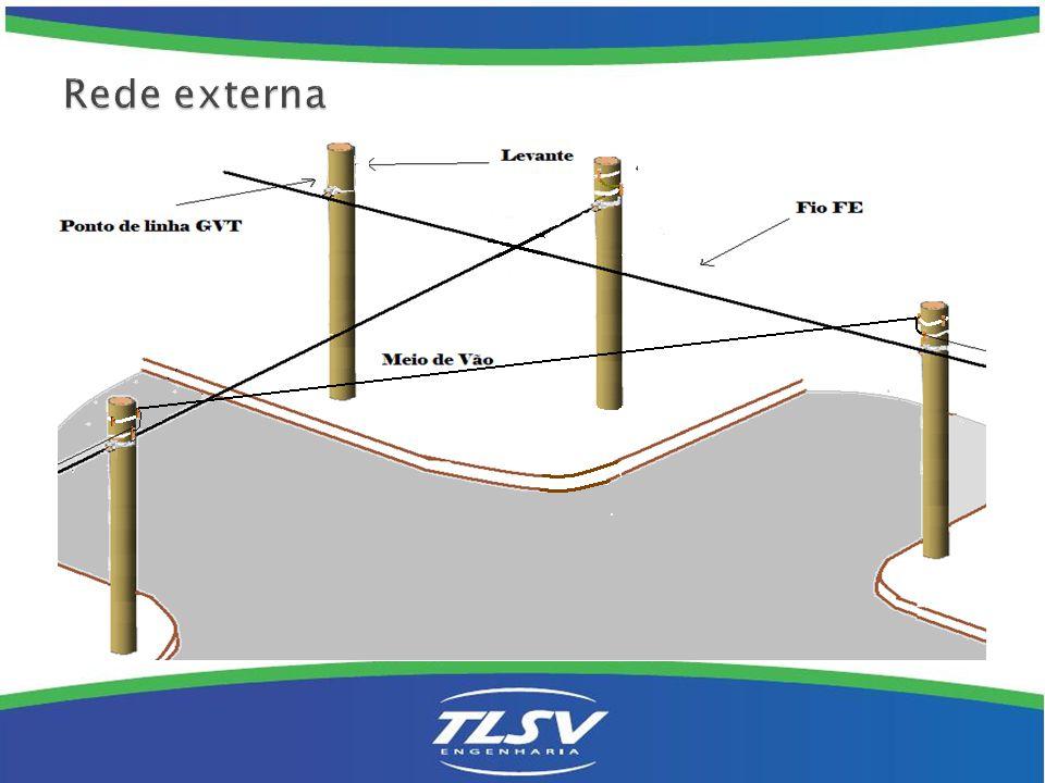 Em hipótese alguma é permitida a travessia de cabos por terrenos dos vizinhos do cliente a ser atendido.