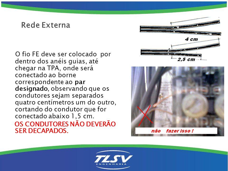 Conexão do fio FE na caixa TAR. Rede Externa