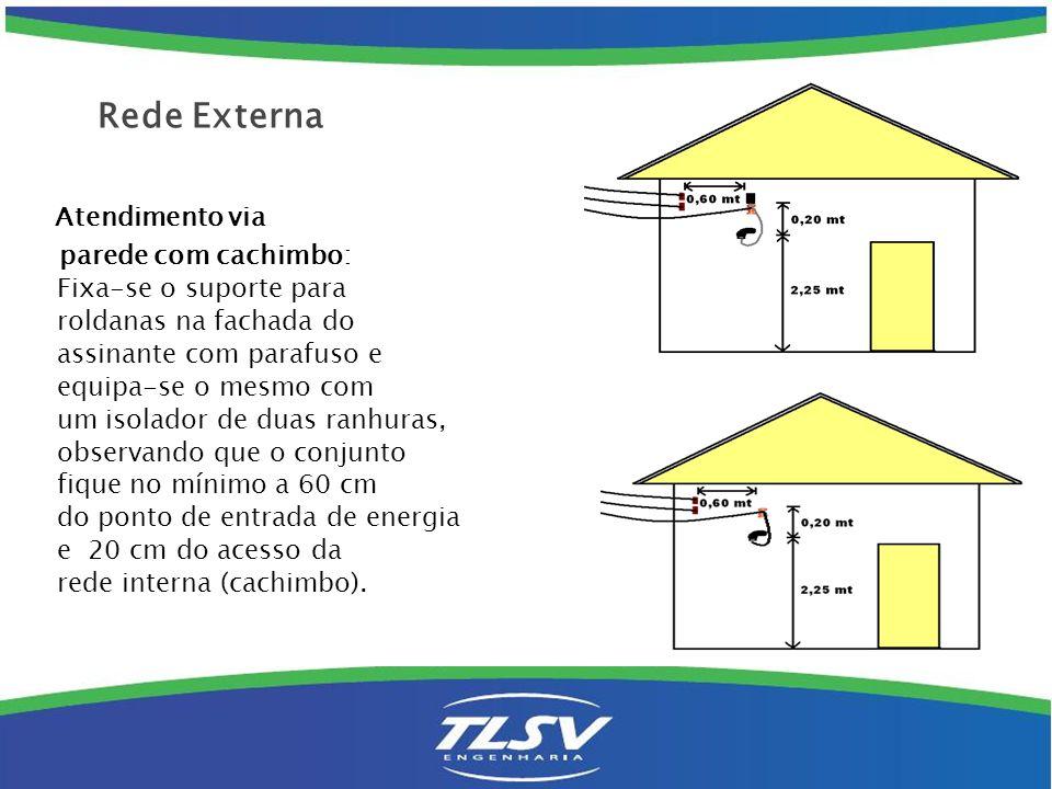 Instala-se o fio externo do poste da rede até o poste de acesso da residência.