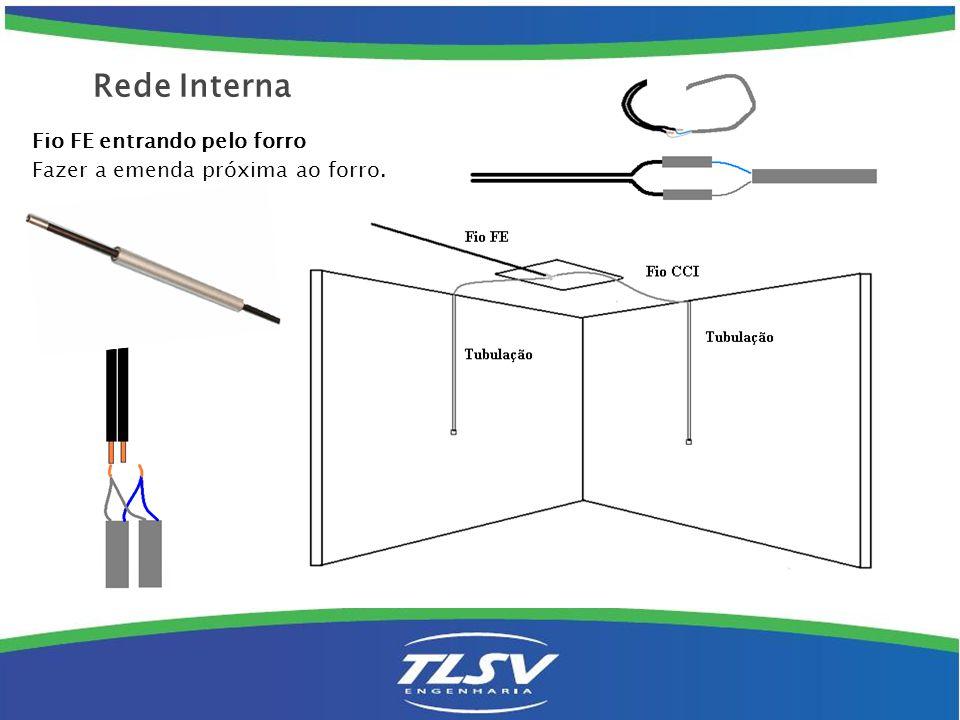 Local para a tomada Fixa-se a tomada telefônica no local desejado pelo cliente ( 30 cm do solo ) realizando-se a conexão dos fios aos bornes e colando-se o fio por toda extensão.