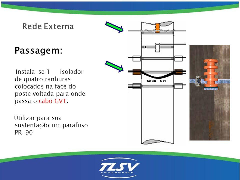Levante : Se no trajeto do fio externo houver mudanças de direção deve-se realizar levante, utilizando para isso um isolador de quatro ranhuras, instalado a um suporte para roldanas e fixado por uma fita de aço inox, devendo estar posicionado nas duas laterais do poste (180º) ( mesma posição da saída de caixa ) Rede Externa