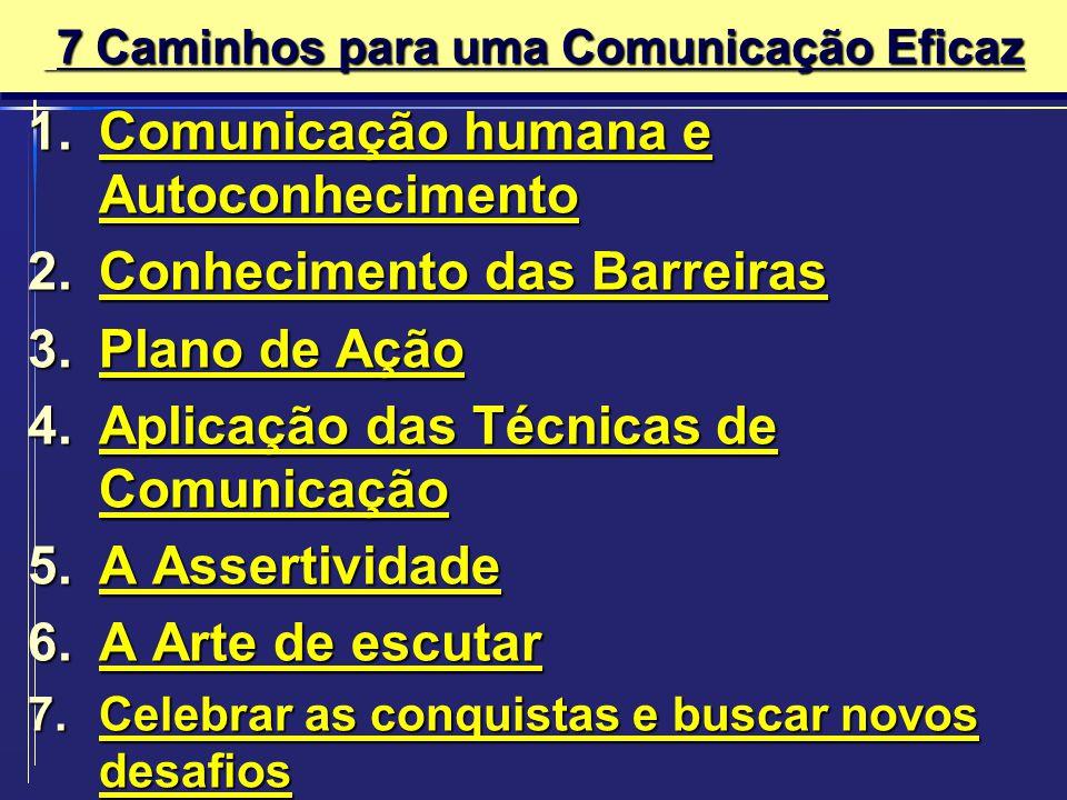 1 - Comunicação humana e autoconhecimento Comunicação Eficaz: a arte da interação e do encontro.