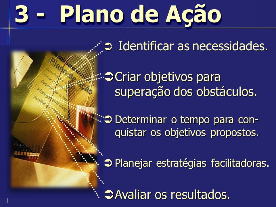 4 – Aplicação do recurso V.I.P. V – VONTADE I – INFORMAÇÃO P – PRÁTICA