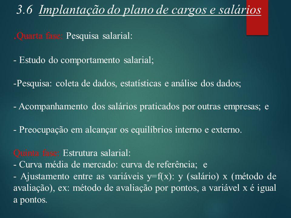 Cargos e salários (C&S) 3.6 Implantação do plano de cargos e salários.Sexta fase: Política salarial: - Promoção horizontal; - Promoção vertical; e - Reclassificação.