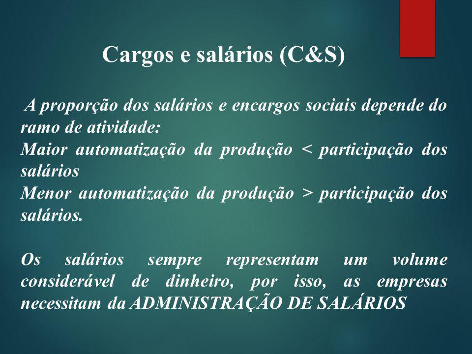 A ADM.DE SALÁRIOS deve cumprir 4 funções básicas: 1.
