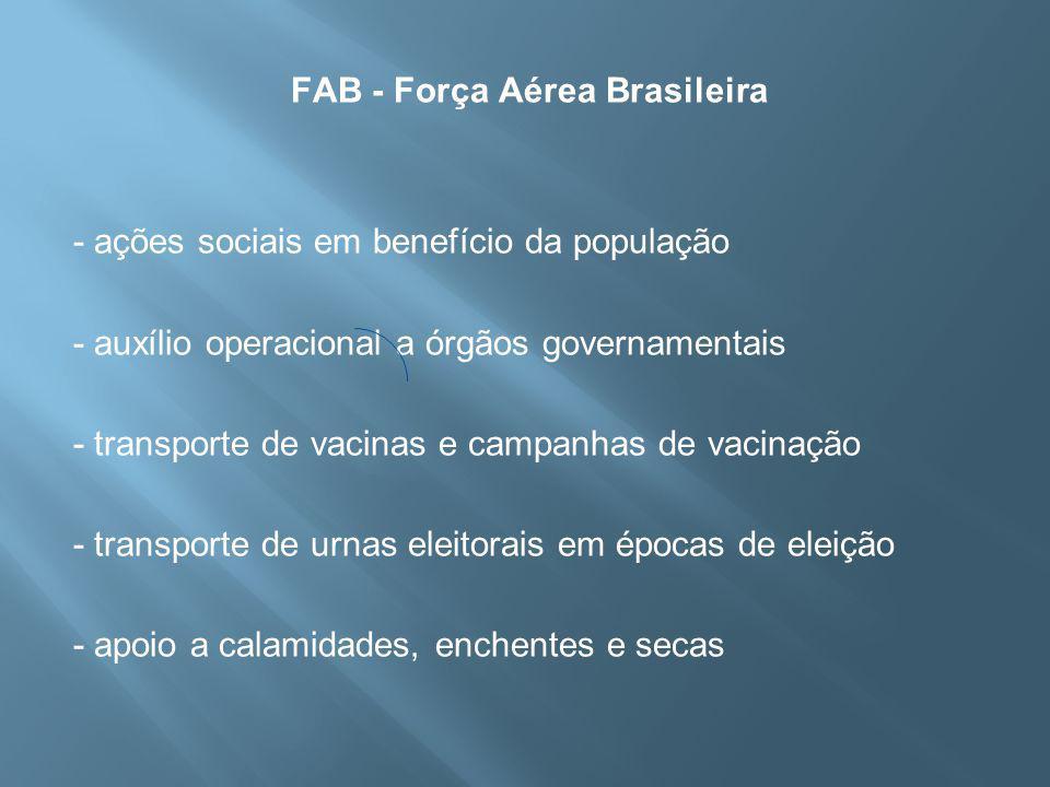 O Brasil possui parcerias com: Escritório Nações Unidas para Assuntos Humanitários (OCHA) Programa Mundial de Alimentos (PMA) Essas parcerias tem objetivo de compartilhar esforços e ações em assistência humanitária