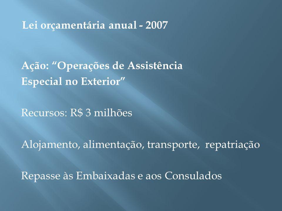 Ações executadas - 2007 Enchentes Bolívia (fev/mar) - 26 t.