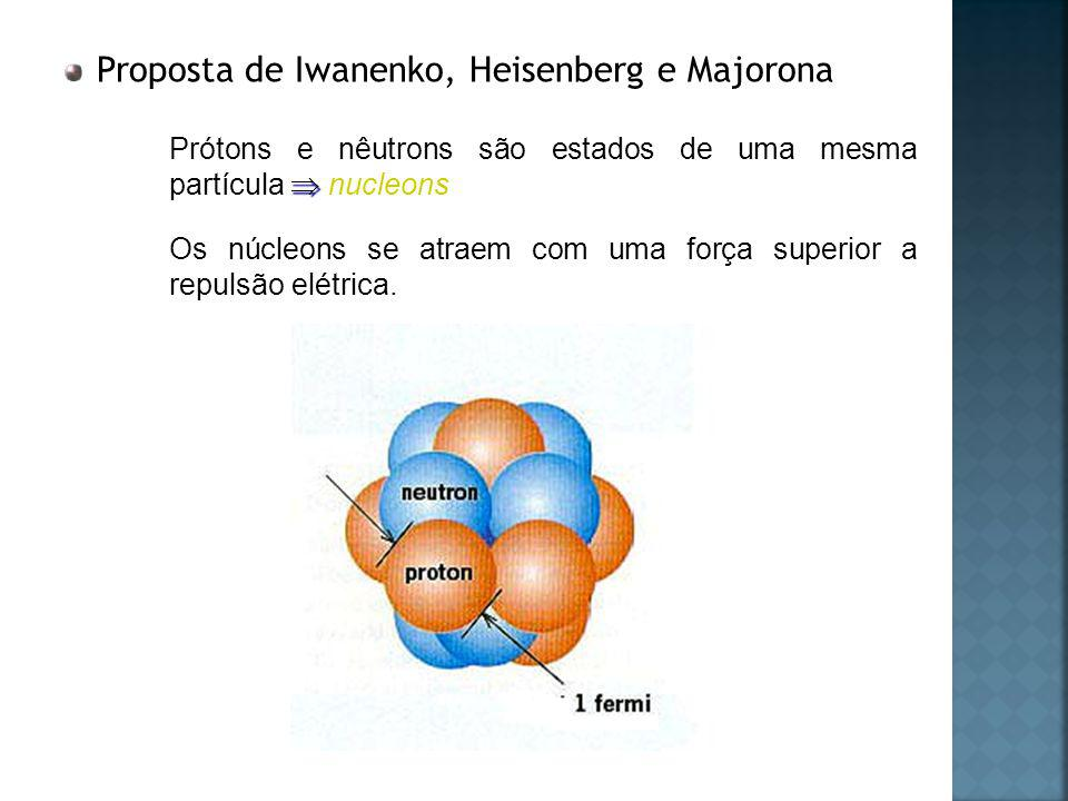 Modelo da interação entre os núcleons de Yukawa (1935) Força Nuclear Troca de partículas entre prótons e nêutrons.