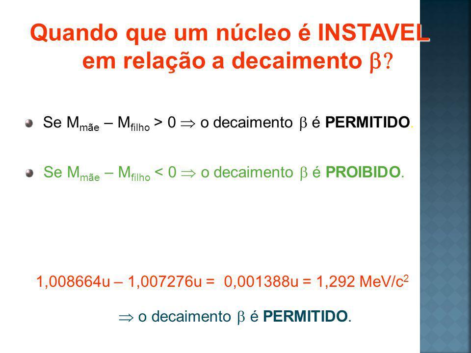 233,040805u – 233,042963u = - 0,002158u = - 2,01 MeV/c 2 o decaimento é PROIBIDO.