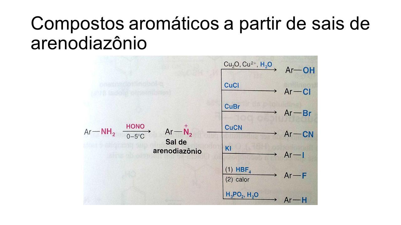 Outras reações de aminas Acoplamento de sais de diazônio: azocompostos Eliminação de Hofmann: formação do alceno menos substituído a partir de hidróxido de amônio quaternário