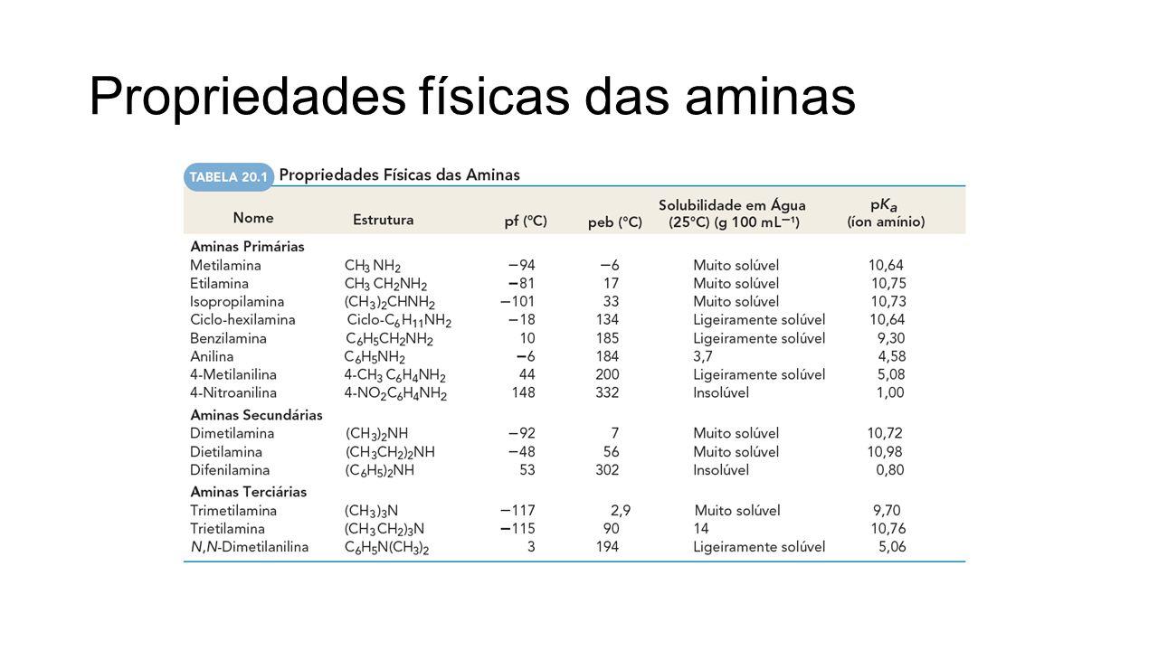 Basicidade Bases fracas (mais forte que a água, mais fraca que o hidróxido e os alcóxidos, por exemplo) Comparação da basicidade: pKa do íon amínio (significado) Aminas comuns, alifáticas: pKa entre 9 e 11 Basicidade das arilaminas Comparação com amidas (muito pouco básicas) Sais de amônio Solubilidade das aminas em meio aquoso ácido