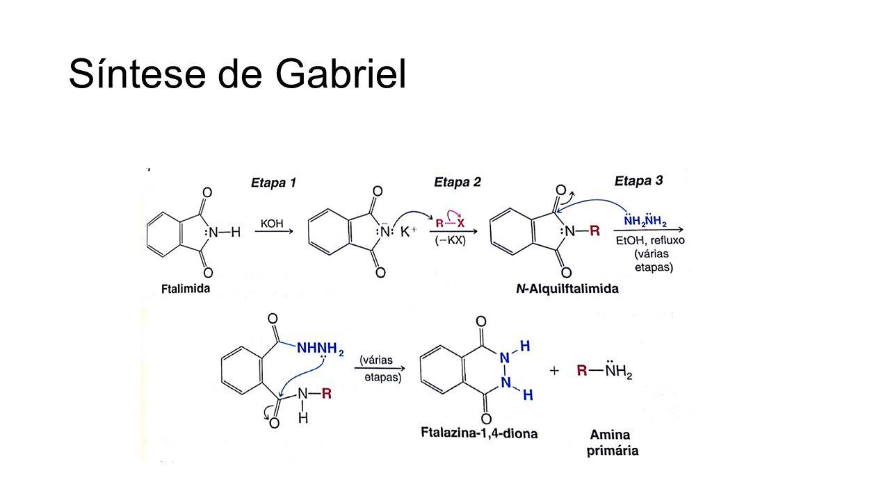 Reações das aminas com ácido nitroso Aminas primárias Alifáticas: sal de diazônio instável, forma carbocátion altamente reativo Aromáticas: sal de diazônio estável abaixo de 5 o C (arenodiazônio) A partir desse sal, diversos compostos aromáticos podem ser produzidos Aminas secundárias Formação de N-nitrosaminas Aminas terciárias Pouco importante