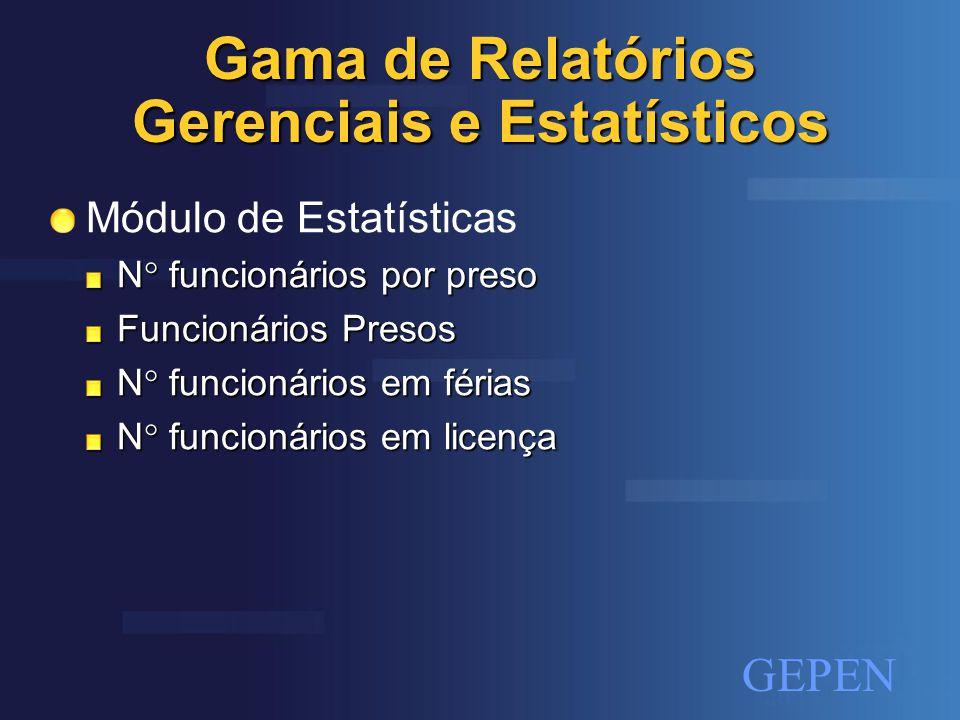 GEPEN Gama de Relatórios Gerenciais e Estatísticos Módulo de Advogados Listagem geral de advogados Ordem alfabética Regional Unidade Escala de trabalho Advogado Regional Unidade Mudanças na escala