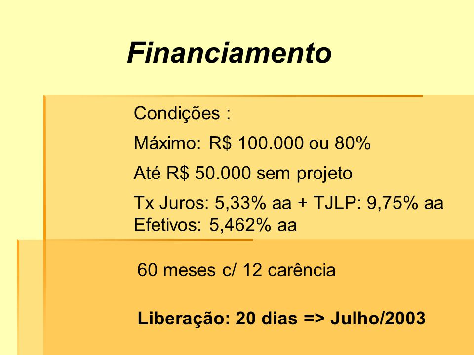 Financiamento Documentação