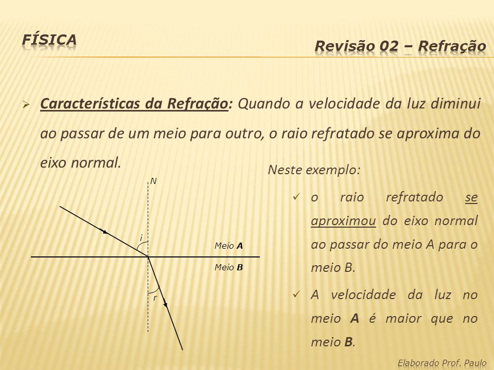 Índice de Refração (n): É característica de cada meio de propagação.
