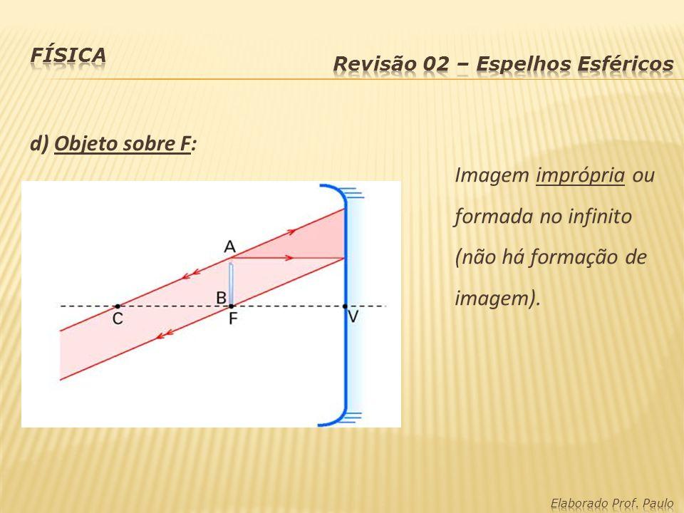 e) Objeto entre F e V: Imagem: - virtual; - atrás do espelho; - ampliada; - direita.