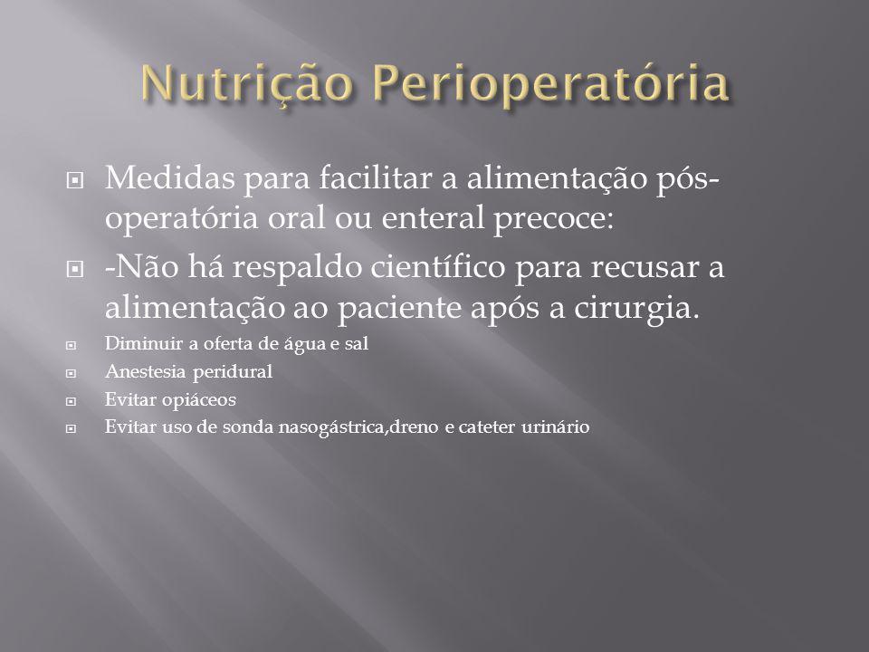 O paciente cirúrgico desnutrido ou complicado: Pré-operatório Pós-operatório