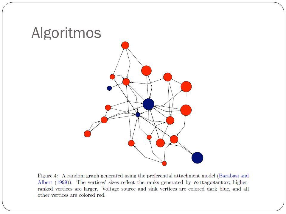 Clustering e Blockmodelling EdgeBetweennessClusterer Calcula grupos baseado no valor de betweeness das arestas WeakComponentClusterer VoltageClusterer Calcula grupos baseado no valor da tensão