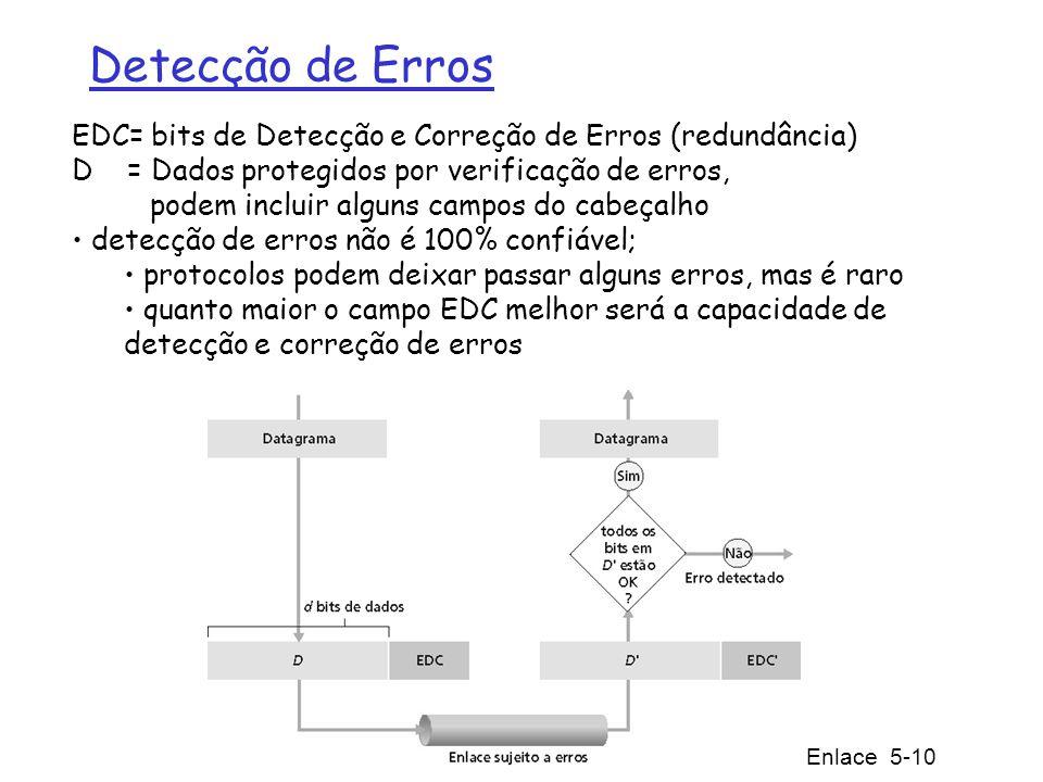 5: Camada de Enlace 5-11 Verificações de Paridade Paridade de 1 Bit: Detecta erros em um único bit Paridade Bidimensional: Detecta e corrige erro em um único bit