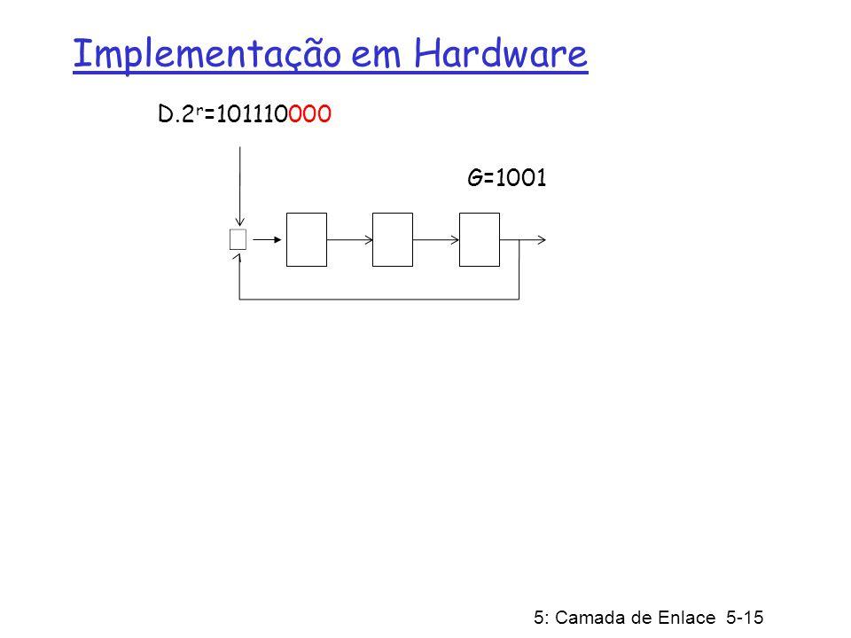 5: Camada de Enlace 5-16 Camada de Enlace 5.1 Introdução e serviços 5.2 Técnicas de detecção e correção de erros 5.3 Protocolos de acesso múltiplo 5.4 Endereçamento na Camada de Enlace 5.5 Ethernet 5.6 Comutadores da camada de enlace 5.7 PPP: o protocolo ponto-a-ponto 5.8 Virtualização de enlace: uma rede como camada de enlace 5.9 Um dia na vida de uma solicitação de página Web