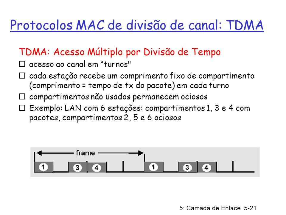 5: Camada de Enlace 5-22 Protocolos MAC de divisão de canal: FDMA FDMA: Acesso Múltiplo por Divisão de Freqüência espectro do canal dividido em bandas de freqüência a cada estação é atribuída uma banda fixa de freqüência tempo de transmissão não usado nas bandas permanecem ociosos exemplo: LAN com 6 estações, 1,3,4 com pacotes, bandas 2,5,6 ociosas Bandas de freqüência tempo cabo FDM