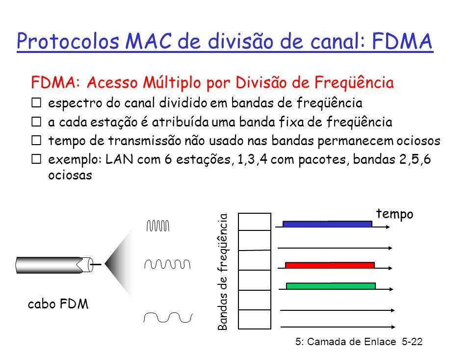 5: Camada de Enlace 5-23 Protocolos de Acesso Aleatório Quando nó tem um pacote para transmitir transmite na taxa máxima R.