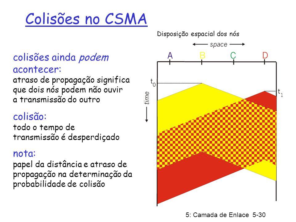 5: Camada de Enlace 5-31 CSMA/CD (Detecção de Colisões) CSMA/CD: detecção da portadora, adia a transmissão como no CSMA As colisões são detectadas em pouco tempo Transmissões que sofreram colisões são abortadas, reduzindo o desperdício do canal Detecção de colisões: Fácil em LANs cabeadas: mede a potência do sinal, compara o sinal recebido com o transmitido Difícil em LANs sem fio: o receptor é desligado durante a transmissão Analogia humana: bate papo educado!