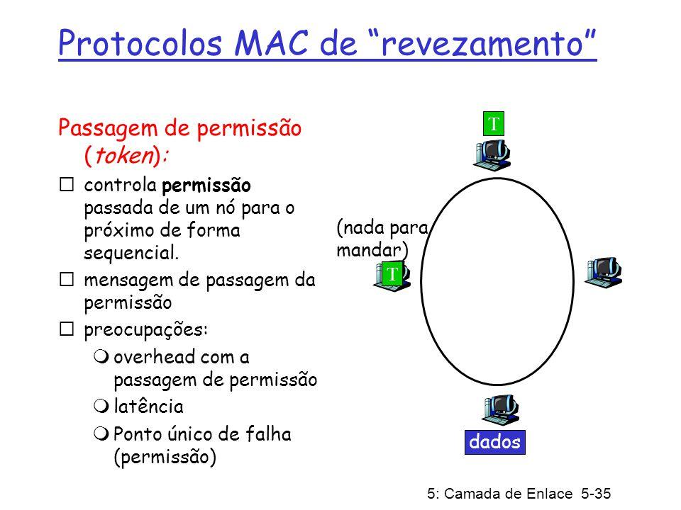 5: Camada de Enlace 5-36 Resumo dos protocolos MAC Divisão do canal por tempo, freqüência ou código Divisão de Tempo, Divisão de Freqüência Particionamento Aleatório (dinâmico): ALOHA, S-ALOHA, CSMA, CSMA/CD Escutar a portadora: fácil em algumas tecnologias (cabeadas), difícil em outras (sem fio) CSMA/CD usado na Ethernet CSMA/CA usado no 802.11 Revezamento Seleção (polling) a partir de um ponto central, passagem de permissões Bluetooth, FDDI, Token Ring (IBM)