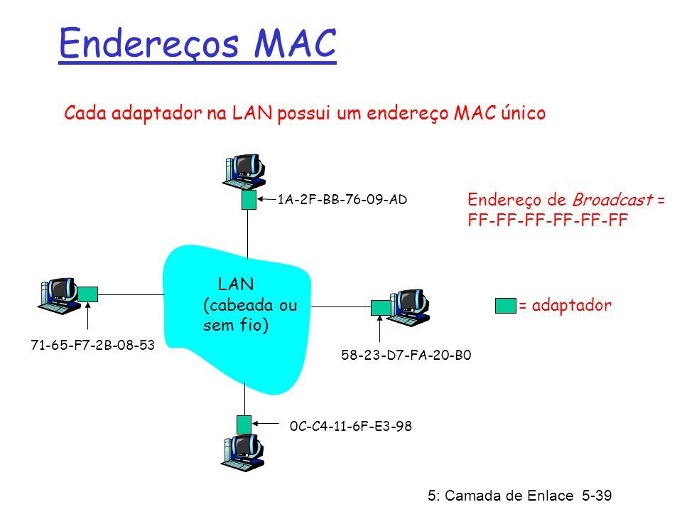 5: Camada de Enlace 5-40 Endereço MAC (cont) Alocação de endereços MAC gerenciada pelo IEEE Um fabricante compra uma parte do espaço de endereços (para garantir unicidade) Analogia: (a) endereço MAC: como número do CPF (b) endereço IP: como endereço postal (CEP) endereço MAC tem estrutura linear => portabilidade Pode mover um cartão LAN de uma LAN para outra endereço IP hierárquico NÃO é portátil (requer IP móvel) Depende da subrede IP à qual o nó está conectado