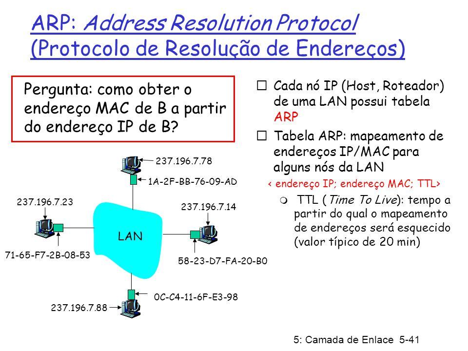 5: Camada de Enlace 5-42 Protocolo ARP: Mesma LAN (rede) A deseja enviar datagrama para B, e o endereço MAC de B não está na tabela ARP.