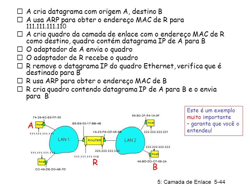 5: Camada de Enlace 5-45 Camada de Enlace 5.1 Introdução e serviços 5.2 Técnicas de detecção e correção de erros 5.3 Protocolos de acesso múltiplo 5.4 Endereçamento na Camada de Enlace 5.5 Ethernet 5.6 Comutadores da camada de enlace 5.7 PPP: o protocolo ponto-a-ponto 5.8 Virtualização de enlace: uma rede como camada de enlace 5.9 Um dia na vida de uma solicitação de página Web