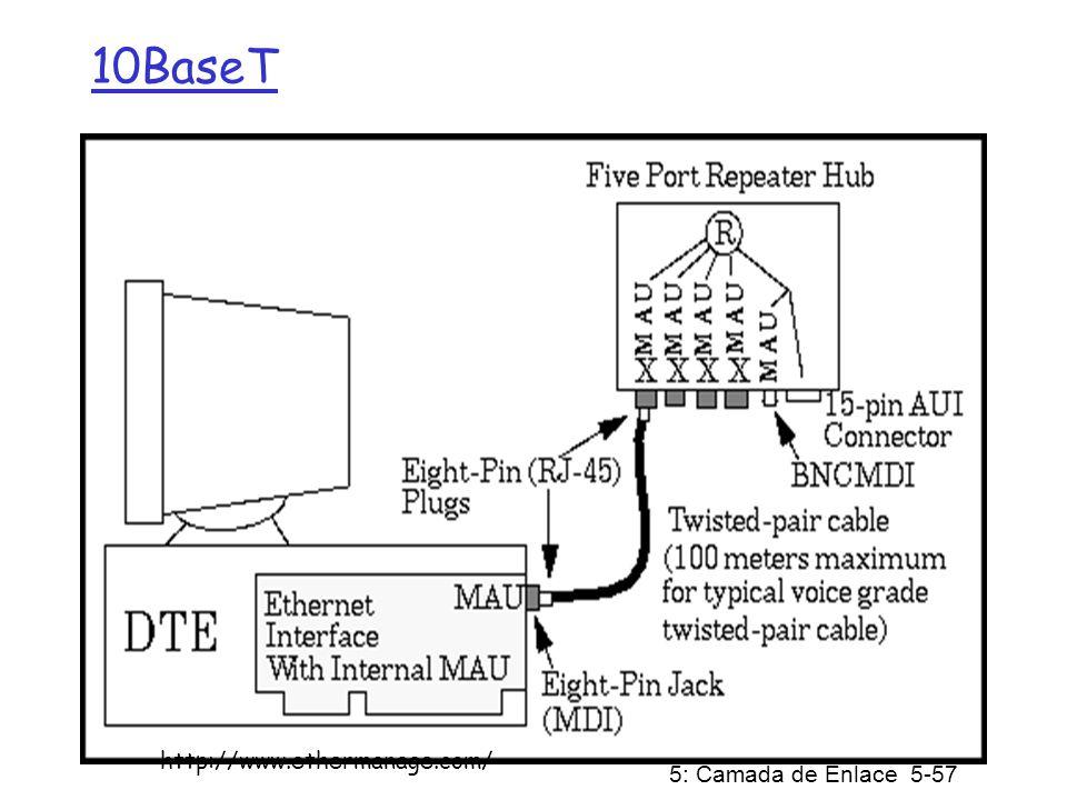 5: Camada de Enlace 5-58 Conector RJ 45