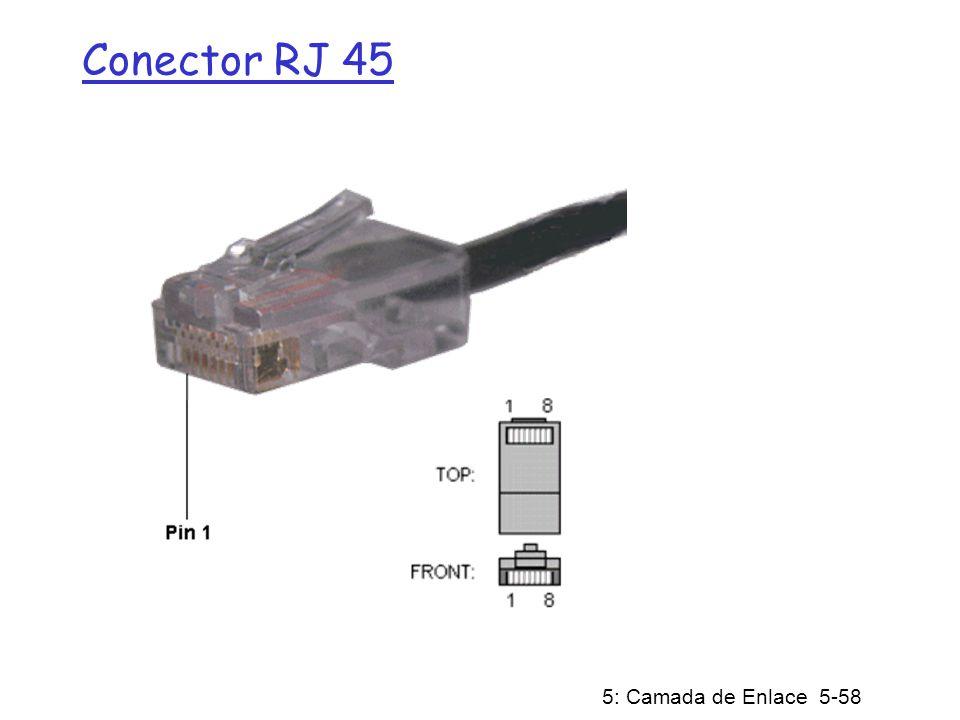 5: Camada de Enlace 5-59 100Base-TX http://www.ethermanage.com/