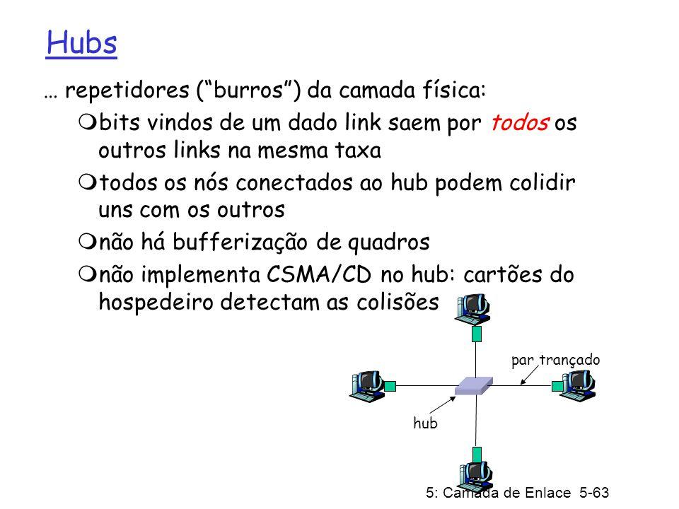 5: Camada de Enlace 5-64 Comutador (switch) Dispositivo da camada de enlace: mais inteligentes que os hubs, têm papel ativo armazena e retransmite quadros Ethernet examina o cabeçalho do quadro e seletivamente encaminha o quadro para um ou mais links de saída, usa o CSMA/CD para acessar o segmento transparente hospedeiros ignoram a presença dos switches plug-and-play, self-learning (autodidatas) os comutadores não necessitam ser configurados