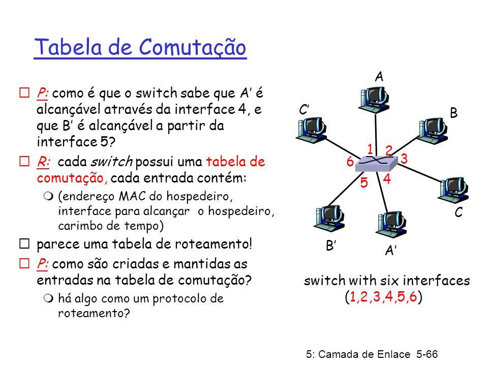 5: Camada de Enlace 5-67 switch aprende quais hospedeiros podem ser alcançados através de quais interfaces quando um quadro é recebido, o switch aprende a localização do transmissor: segmento LAN de entrada registra o par transmissor/localização na tabela de comutação Switch: autoaprendizagem A A B B C C 1 2 3 4 5 6 A Origem: A Dest: A end MAC interface TTL Tabela de comutação (inicialmente vazia) A 1 60