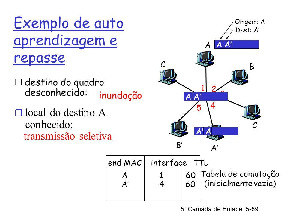 5: Camada de Enlace 5-70 Exemplo com comutador Suponha que C envia quadro para D r comutador recebe o quadro vindo de C m anota na tabela de comutação que C está na interface 1 m dado que D não se encontra na tabela, encaminha o quadro para as demais interfaces: 2 e 3 r quadro é recebido por D hu b comutador A B C D E F G H I endereço interface ABEGABEG 11231123 1 2 3