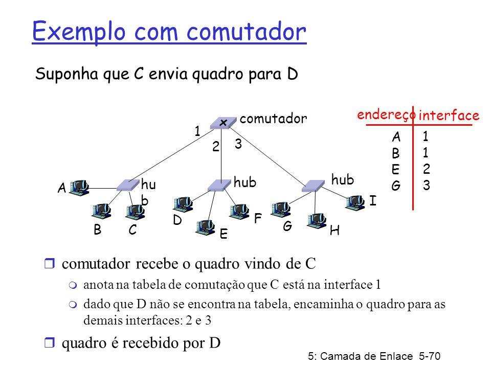 5: Camada de Enlace 5-71 Exemplo com comutador Suponha que D responde com um quadro para C.