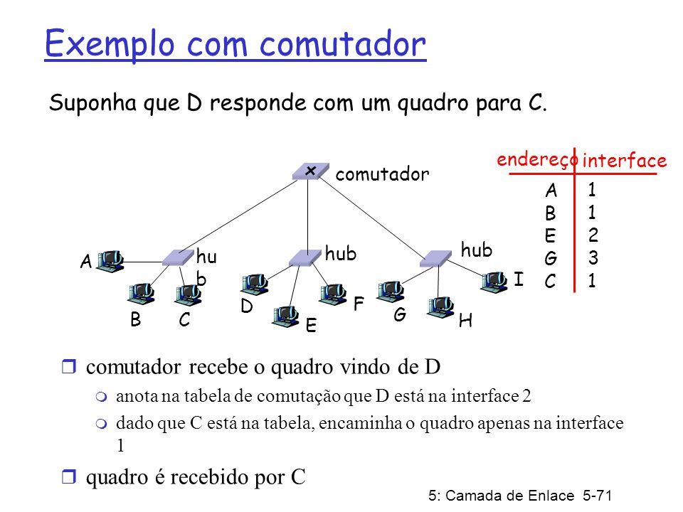 5: Camada de Enlace 5-72 Interligação de comutadores Podemos interligar comutadores (switches) A B r P: ao transmitir de A para G – como S 1 sabe que deve repassar o quadro destinado a G via S 4 e S 3 .