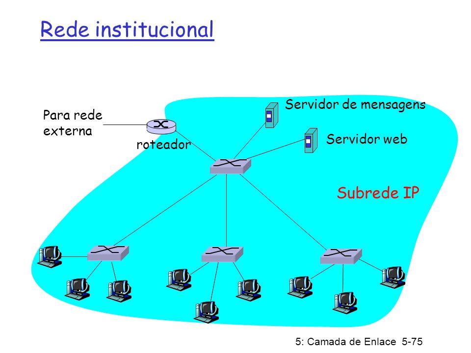 5: Camada de Enlace 5-76 Comutadores versus Roteadores ambos são dispositivos do tipo armazena-e-repassa roteadores: dispositivos da camada de rede (examinam os cabeçalhos da camada de rede) comutadores são dispositivos da camada de enlace roteadores mantêm tabelas de roteamento, implementam algoritmos de roteamento comutadores mantêm tabelas de comutação, implementam filtragem, algoritmos de aprendizagem