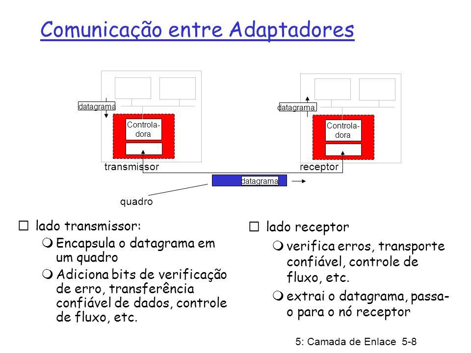 5: Camada de Enlace 5-9 Camada de Enlace 5.1 Introdução e serviços 5.2 Técnicas de detecção e correção de erros 5.3 Protocolos de acesso múltiplo 5.4 Endereçamento na Camada de Enlace 5.5 Ethernet 5.6 Comutadores da camada de enlace 5.7 PPP: o protocolo ponto-a-ponto 5.8 Virtualização de enlace: uma rede como camada de enlace 5.9 Um dia na vida de uma solicitação de página Web